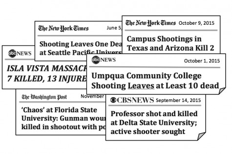 Campus Carry: Why More Guns Doesn't Equal More Safety